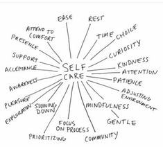 Self care is a huge component of healing. It's tangible evidence of valuing yourself.  ~ ANA - AfterNarcAbuse ‏@Light_Life_Love