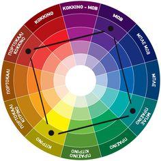 Color Theory, Photoshoot, Chart, Colours, Design, Macrame, Color Palettes, Steak, Photo Shoot