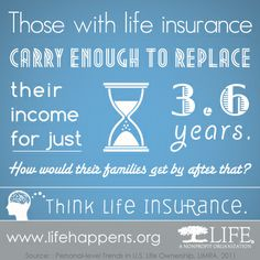 awareness about life insurance general Legal & general america life insurance products are underwritten and issued by banner life insurance company, urbana, md and william penn life insurance.