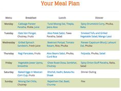 This week, the #WeeklyMealPlanning has recipes and menu ideas from Ghee Roast Dosa, Feijoada, Baked Eggs and more. I hope you find this meal plan useful and let us know how you managed your week. Most of these recipes serve 4 to 5 people — we are a family of 2 adults, 2 pre teen boys and a house help. And with all the cooking, we very rarely have leftovers. If you have a larger family, you might want to consider making a larger quantity or if you have a smaller family then you can half it.