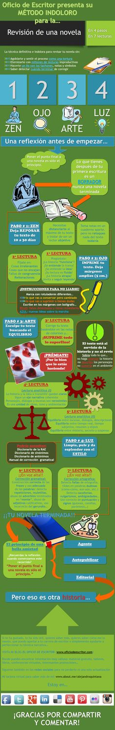 Método indoloro para la revisión de una novela vía: www.oficiodeescritor.com #infografia #infographic