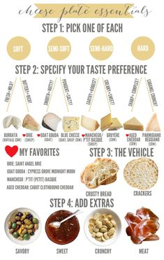 This helpful diagram that will help you build the perfect cheese plate. 13 Helpful Charts For Anyone Who's Hosting Guests Over The Holidays Charcuterie Recipes, Charcuterie And Cheese Board, Charcuterie Platter, Cheese Boards, Charcuterie Gifts, Food Platters, Cheese Platters, Cheese Table, Wine And Cheese Party