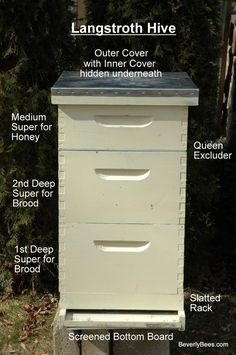 A beginner's guide to beekeeping, and a diagram of a Langstrom Hive. Good stuff.