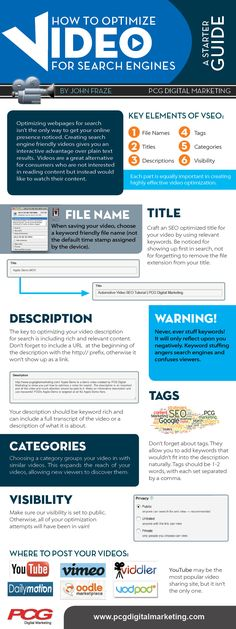 A starter guide of optimizing videos for search engines #infographic // Cómo optimizar el vídeo para motores de búsqueda #infografia (repinned by @Ricardo Sudario Llera)