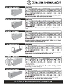 Theme of the day:standard sizes of shipping containers