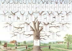 What a lovely genealogical tree.  I like the delicately painted background.  Gives it so much character.  #familytree