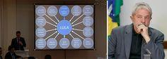 """""""Os dados nos fazem concluir, sem deixar qualquer sombra de dúvidas, que Lula foi o comandante do esquema criminoso descoberto pela Lava Jato"""", disse o procurador da Repúbica Deltan Dallagnol, coordenador da força-tarefa da investigação; ele atribuiu ainda ao ex-presidente o papel de """"o grande general"""" e """"peça central"""" no esquema de corrupção da Petrobras; e disse que o Ministério Público, com a denúncia, não julga Lula por quem ele foi, por sua ideologia ou """"o que ele fez pelos…"""