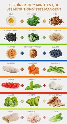 Si vous souhaitez manger quelque chose de sain et rapidement, associez ces aliments qui fonctionnent toujours ensemble. | Ces petites astuces du quotidien vont changer votre manière de cuisiner
