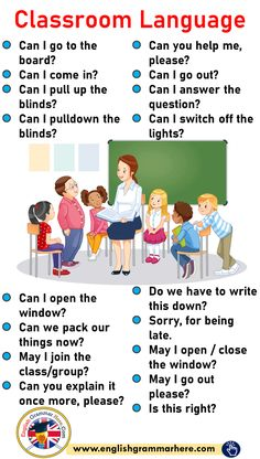 Classroom Language, English Classroom Phrases - English Grammar Here English Phonics, Teaching English Grammar, English Sentences, English Vocabulary Words, Learn English Words, English Phrases, English Language Learning, English Lessons, English English