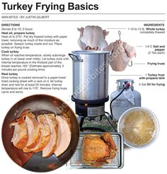 Printable version I recently fried my first turkey. The end result was the best poultry I have ever eaten. The breast meat was specta. Turkey Cooking Times, Turkey Fryer, Turkey Recipes, Meat Recipes, Chicken Recipes, New Orleans Recipes, Pumpkin Dishes, Cooking 101, Recipes