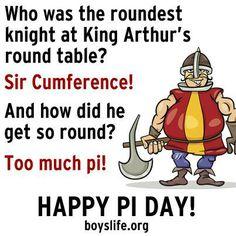 Happy Pi Day.