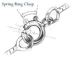 anello elastico claspFree Diy Progetti monili   Imparare a fare gioielli - beads.us