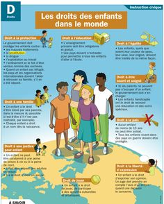 Fiche exposés : Les droits des enfants dans le monde Ap French, French Words, Learn French, French Teacher, Teaching French, Test B1, French Education, French Grammar, French Expressions