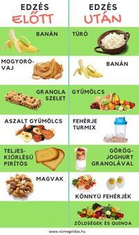 Nutrition ref in 9679524568 - Well balanced and delicious nutritonal tips. Health And Nutrition, Health And Wellness, Health Fitness, Milk Nutrition, Health Tips, Healthy Meals For Two, Healthy Recipes, Fitness Snacks, Online Fitness