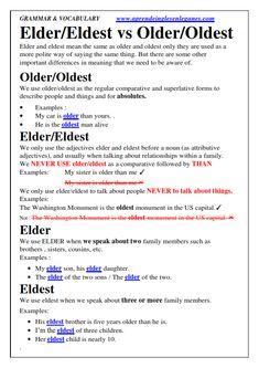Elder- Eldest Older-Oldest English grammar FCE-CAE-CPE Cambridge