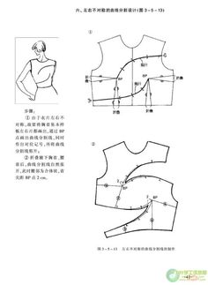 Arsip album yuyu pinterest album patterns and pattern drafting odessa ccuart Image collections