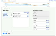 Keyword Level Impression Share Data Now In Google AdWords