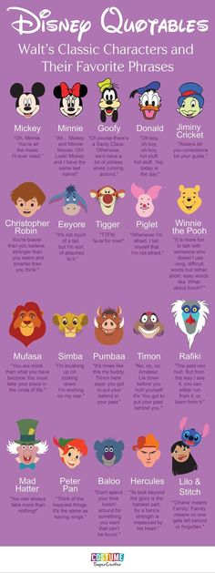 from your favorite Disney characters on an infographic. - Quotes from your favorite Disney characters on an infographic. -Quotes from your favorite Disney characters on an infographic. Disney Pixar, World Disney, Film Disney, Disney And Dreamworks, Disney Magic, Humour Disney, Disney Memes, Quotes From Disney Movies, Disneyland Quotes