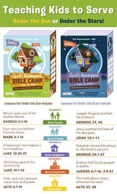 God's Backyard Bible Camp Theme Chart | Children, Youth ...