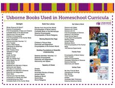 Usborne booklist match ups to various homeschool curriculum!  Sonlight, My Father's World, Build Your Library, BFSU, Tapestry of Grace, Pandia Press History Odyssey and RSO, Veritas Press