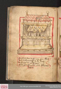 Feuerwerkbuch 1420-25 Hs 25801  Folio 13v