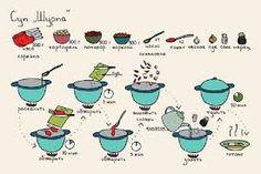 Картинки по запросу рецепты в картинках