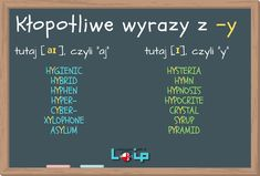 Kłopotliwe wyrazy z -y i ich wymowa - Loip Angielski Online English Grammar Tenses, English Vocabulary, Languages Online, Foreign Languages, Education English, Teaching English, Importance Of Education, Learn English Words, E Mc2