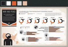 廣告小妹: 「設計教學」Infographics for Dummies (第二課:配色篇)