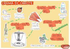 La ricetta visuale della crema di carote con il Bimby