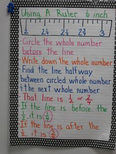 Measure to Nearest 1/4 inch anchor chart    http://ashleigh-educationjourney.blogspot.com/