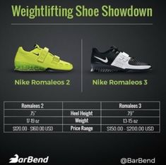 Nike Romaleos 3 Weightlifting Shoes Review BarBend