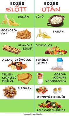 Nutrition ref in 9679524568 - Well balanced and delicious nutritonal tips. Health And Nutrition, Health And Wellness, Health Fitness, Milk Nutrition, Health Tips, Healthy Meals For Two, How To Stay Healthy, Fitness Snacks, Online Fitness