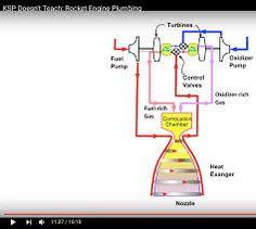 2005 Toyota Camry Exploded Engine Diagram SWEngines