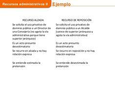 Los recursos administrativos en la ley 39 2015 The Vamps, Law, Bullet Journal, Women's Fashion, Study Tips, Spanish Words, Righteousness, Fashion Women