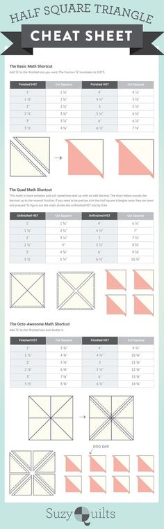Half Square Triangles Tutorial (VIDEO Check out this half square triangle cheat sheet! Make HSTs 3 different ways in any size you want.Check out this half square triangle cheat sheet! Make HSTs 3 different ways in any size you want. Quilting For Beginners, Quilting Tips, Quilting Tutorials, Machine Quilting, Quilting Projects, Quilting Designs, Sewing Projects, Beginner Quilting, Triangle Quilt Tutorials