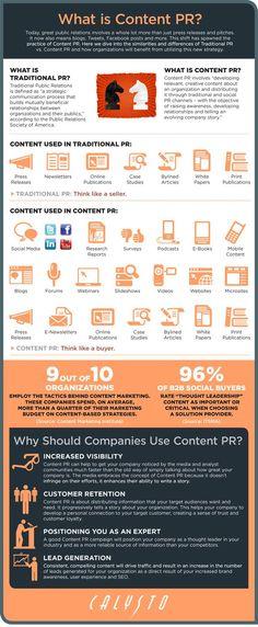 [Infographic] Key Engagement Elements: Content PR