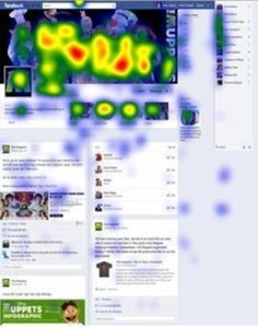 eye tracking example on a #facebook page #SMM #SEM