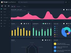 Hey folks,   I am excited to share animation for the design done ZHANG XIN. Take a look at the attachment for a preview of the entire page.  Features: -Using this we can monitor your backend issue...
