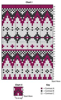 Buy Yarn Online and Find Crochet and Knitting Supplies and Patterns Tapestry Crochet Patterns, Fair Isle Knitting Patterns, Fair Isle Pattern, Knitting Charts, Knitting Stitches, Free Knitting, Tejido Fair Isle, Fair Isle Chart, Mochila Crochet