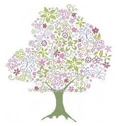 Happy Tree Chart