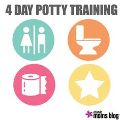 by guest contributor Katie Schweitzer SUPPLIES Kid potty Stickers Juice, milk, water, popsicles, yogurt, any liquids 4 day potty training chart Toilet Paper Wipes Big Girl Panties (let your kid pick some out!) T-shirts Dresses Three types of candies or treats (it's going to be a sugar overload for a couple days, but it …