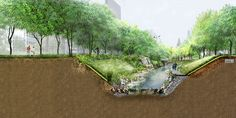 do this for gateway city arts except from roof to wall to river----Michael Van Valkenburgh Associates, Inc.