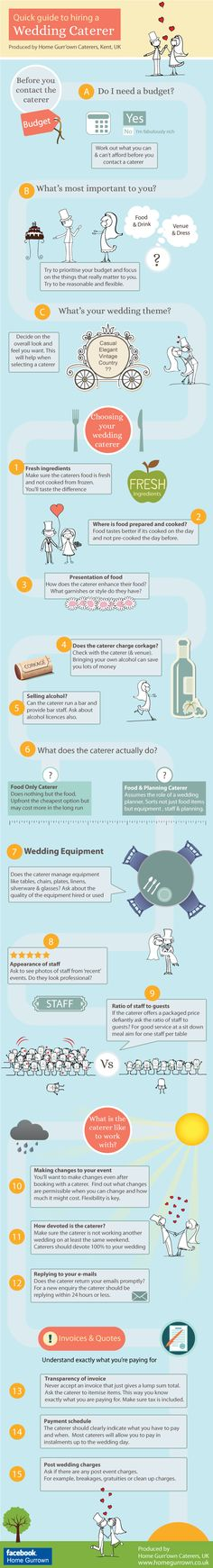 Infographic - How to choose a wedding caterer? THIS IS AWESOME www.homegurrown.co.uk