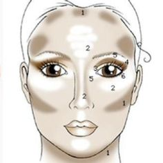 make up contouring - Google Search