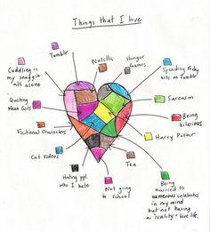 media.lifehack.org wp-content files 2014 11 heart-map.jpg