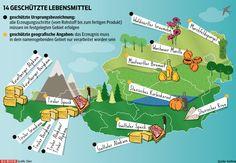 Österreichs geschützte Lebensmittel im Überblick. Mehr zum Thema auf http://kurier.at/wirtschaft