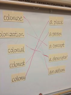 """Before we began our colonial SS unit, I talked to the kids about derivations and the different derivations we might find for """"colony"""" in our unit. Kids came up and matched the derivation to its use. Word Study, Second Language, Phase 2, Teaching English, Social Studies, Colonial, Ss, The Unit, Student"""