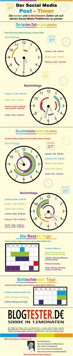 Die folgende Infografik zeigt die besten Zeiten, um auf soziale Medien, wie Facebook, Twitter, Google+, LinkedIn, Pinterest und Blogs  Beiträ...http://blogtester.de/der-social-media-timer-wann-soll-ich-am-besten-posten/
