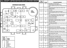 1999 ford windstar fuse box location graphic | diagramas | pinterest | fuse panel 95 ford windstar fuse box
