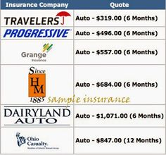 Progressive Insurance Quotes Endearing It's Also A Lot Of Fun And Well Worth Tryinghere Are Some Of The . 2017